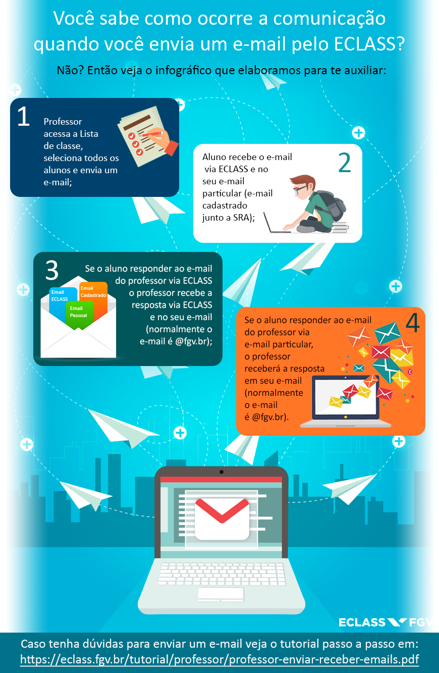 Email eclass comunicao por email eclass stopboris Images